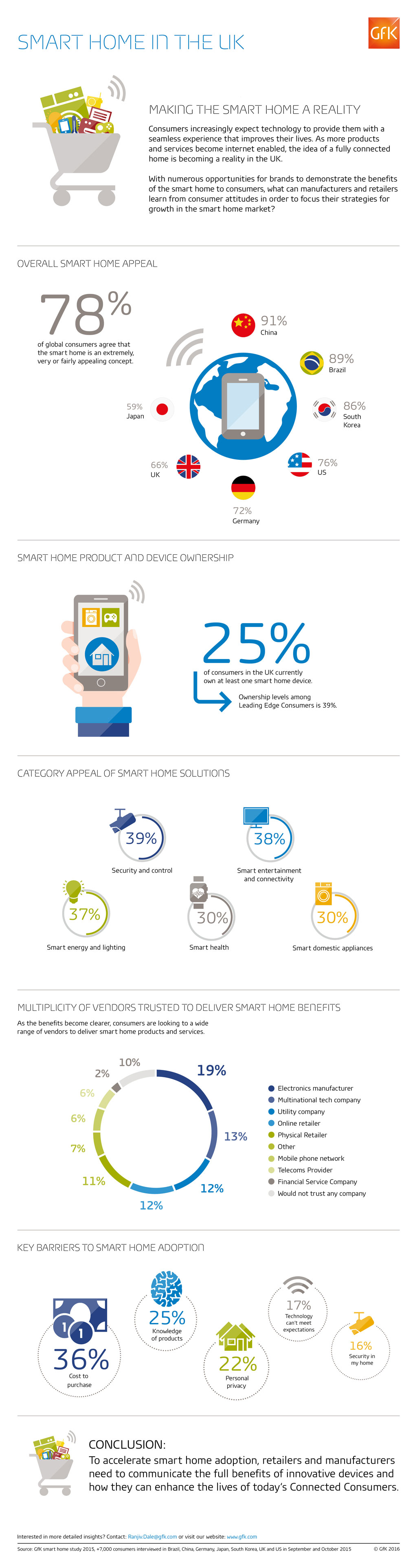 Smart_home_infographic_1120