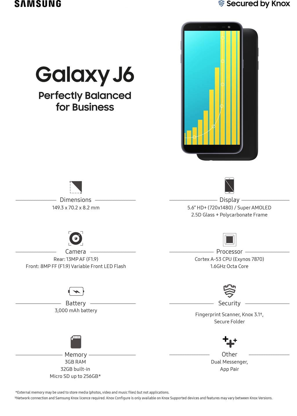 The new Galaxy J6 now in stock! - Data Select