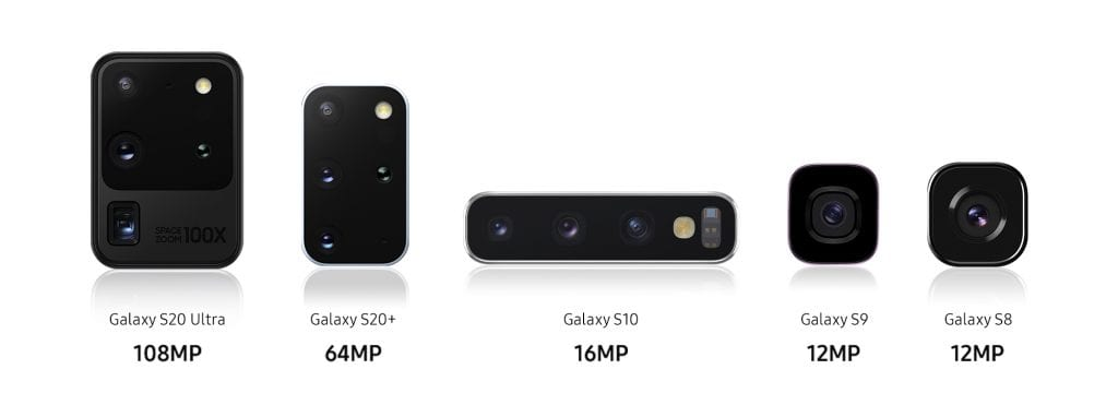 Galaxy S20 Range Camera Comparison